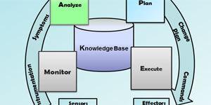Inteligencia y autonomía en las redes a través de TIC