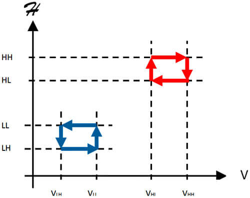 Algoritmo de optimización