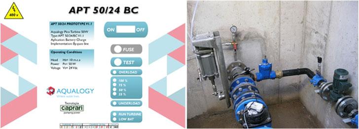 Figura 3. Sistema de Picoturbinado Aqualogy (APT Systems).