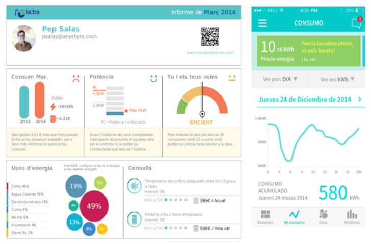 Captura Informe impreso y Aplicación móvil. La web responsiva puede verse en la Figura 1 y 2.