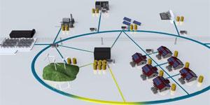 i-Sare, primera microrred eléctrica inteligente de Guipúzcoa