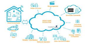 El consumidor y el sistema eléctrico
