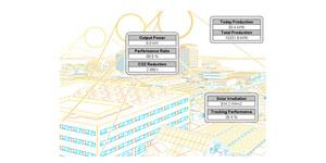 Evolución de un edificio hacia un Smart building