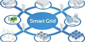 Certificación de seguridad de las redes inteligentes en Europa
