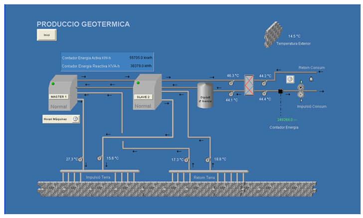 Software de monitorización de instalaciones de geotermia.