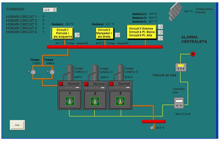 Software SIEMENS de telegestión de la calefacción en una escuela de Sabadell.