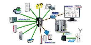 Análisis de la norma IEC 61850