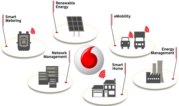 Servicios afectados por el cambio del modelo eléctico y la inclusión de datos.