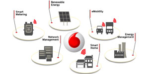 Mundo eléctrico conectado