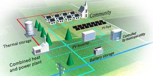 Almacenamiento y suministro de energía flexible en Kelsterbach