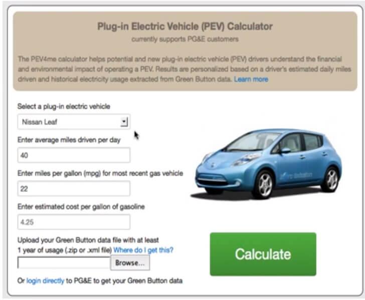 Interface web de cálculo de coste de vehículo eléctrico.