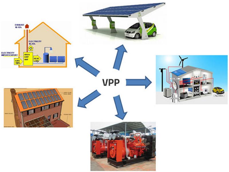 Distribución de recursos energéticos.