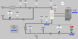 Plataforma virtual de validación para la integración de electrolizadores con energías renovables y desarrollo del control para plantas Power to Gas