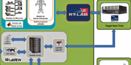 Proyecto STORY: modelización y simuladores de la planta piloto española