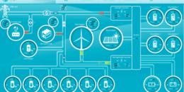 Proyecto LIFE Factory Microgrid: desarrollo e implantación de una microrred en una planta industrial