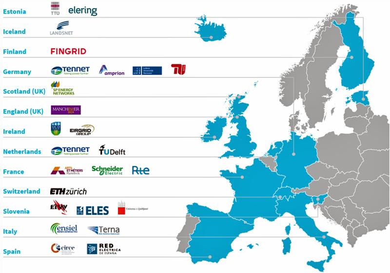 Mapa de los socios europeos participantes en Migrate