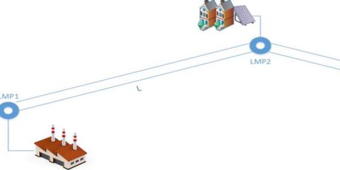 Análisis de iniciativas Grid 2.0 y la introducción de generación distribuida. Esquemas de precios