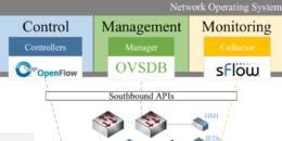 Aplicabilidad de las redes definidas por software a los sistemas basados en el estándar IEC 61850
