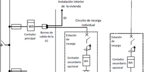 ICT-BT 52: Alternativas para el Esquema 2 - Un contador principal común para la vivienda y la estación de recarga