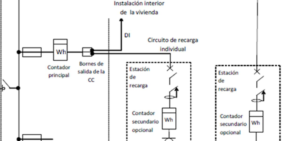 ICT-BT 52: Alternativas para el Esquema 2 - Un contador principal ...