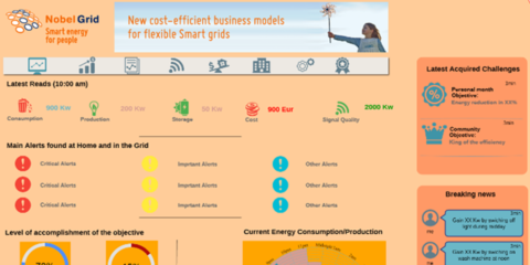 Proyecto Nobelgrid: Energía Inteligente al servicio del ciudadano