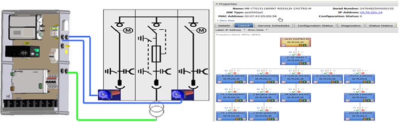 Figura 4. Componentes necesarios (izquierda) y sistema de gestión (derecha)