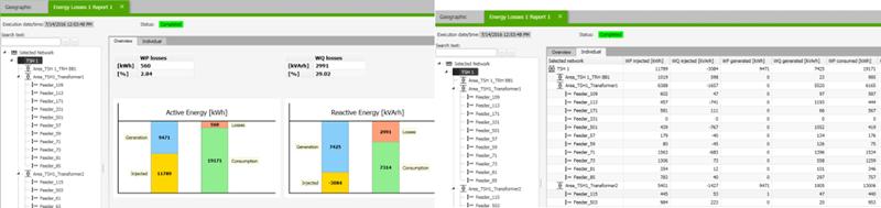 """Figura 2. Resultado de la Función """"Balance de Energía""""."""