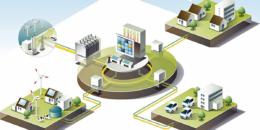 UPGRID, soluciones para la monitorización de la red eléctrica de distribución
