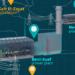 Comienza la construcción de un megaproyecto eléctrico en Egipto con 14,4 GW