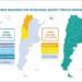 Argentina convoca una subasta de 1.200 MW renovables
