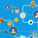 Enerintool, una herramienta para conectar inversores y promotores de proyectos de energía sostenible