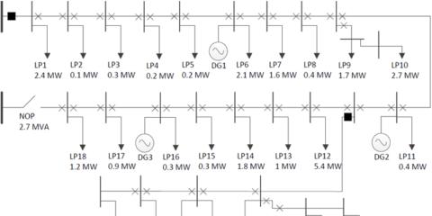 Desafíos de planificación y control de redes eléctricas de distribución con alta penetración de renovables