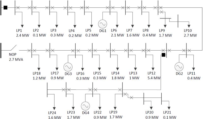 Figura 1. Red de distribución bajo estudio. A la red original se le ha añadido generación renovable y baterías.