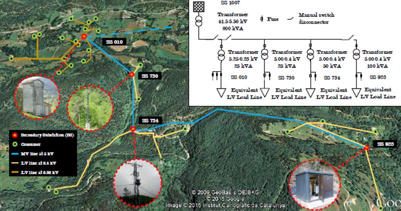 Figura 1. Red en la zona del piloto Smart Rural Grid.
