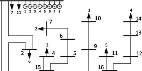 Modelo estocástico multietapa para la selección del mix óptimo de generación distribuida renovable en sistemas eléctricos críticos