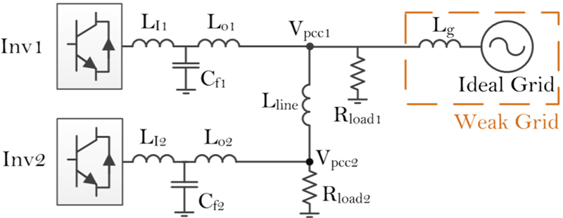 Figura 4. Diagrama eléctrico de una red de distribución con convertidores de electrónica de potencia.