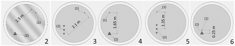 Figura 4.  Diferentes casos estudiados. (1)- Red de distribución. (2)- Línea de transporte.