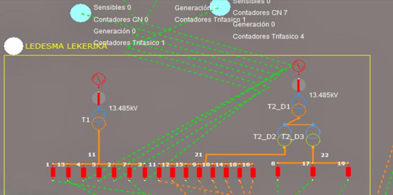 Figura 4. Ejemplo del esquemático interior de un CT modelado junto a CGPs asociadas.