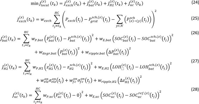 """Fórmulas 24 a 28 de la comunicación """"Gestión resiliente a fallos de microrredes interconectadas basada en control predictivo híbrido, distribuido y estocástico"""", presentada al IV Congreso Smart Grids 2017."""
