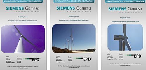 Tecnalia verifica la Declaración Ambiental de Producto de aerogeneradores de Siemens-Gamesa, concretamente sobre tres de sus turbinas, a lo largo de 2017.