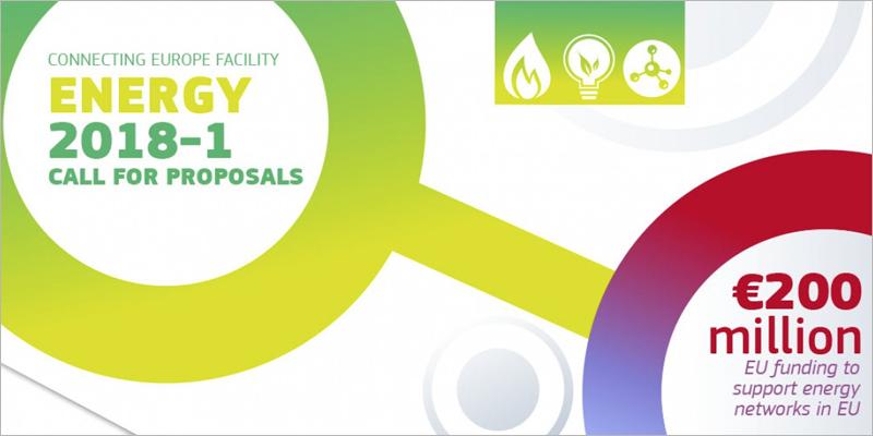 El Mecanismo Conectar Europea lanza la convocatoria para la financiación de proyectos de interconexiones energéticas y smart grids, abierta hasta el 26 de abril.