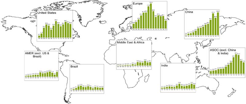 Distribución de instalaciones de energías renovables por todo el mundo