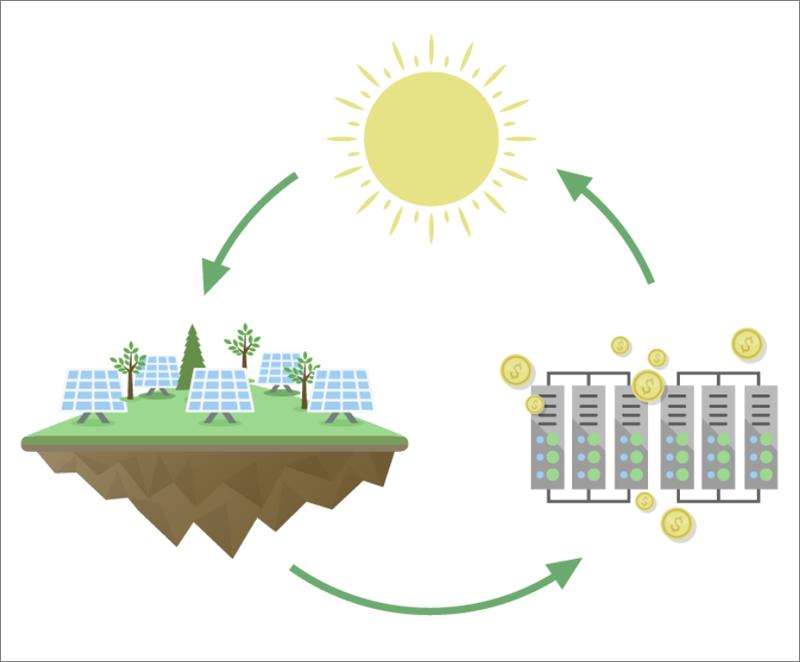 Planta solar y granja de minería de criptomonedas