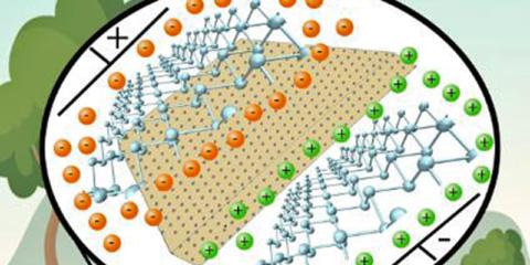 La UAM descubre un nuevo material válido para el desarrollo de dispositivos de almacenamiento energético más eficientes