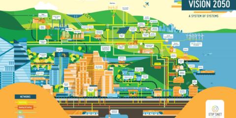 ETIP SNET Vision 2050 allana el camino hacia un sistema energético integrado, digitalizado y bajo en carbono