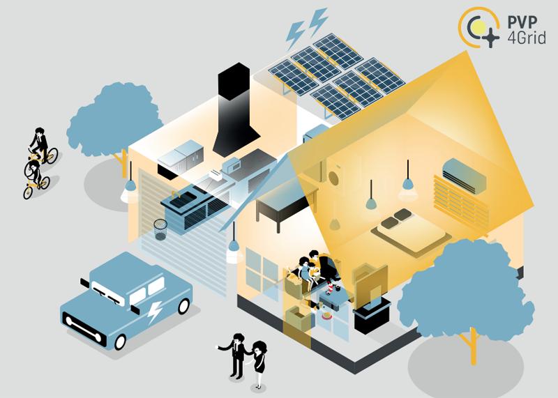 energía FV ha alcanzado un nivel de competitividad que permite avanzar hacia esquemas de autoconsumo en muchos países europeos y