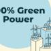 La electricidad de origen 100% renovable será la opción predeterminada para los consumidores de Santa Mónica