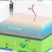 Investigadores de Berkeley Lab crean una célula híbrida con doble función para las energías renovables
