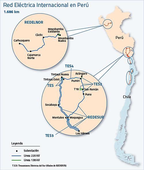 Red de alta tensión de Red Eléctrica Internacional en Perú.