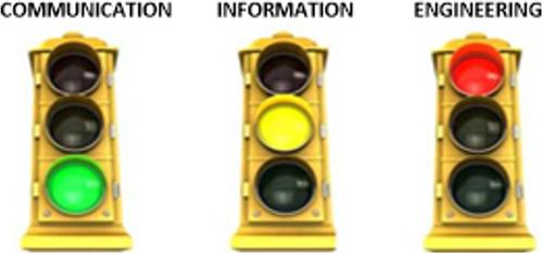 Figura 1. Frentes de interoperabilidad IEC 61850 (Fuente: ENTSO-E).